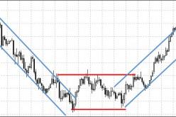 Ценовой коридор и тренд – разные стратегии торговли