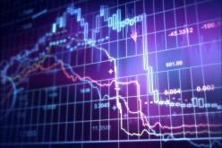 Корреляция на рынке форекс
