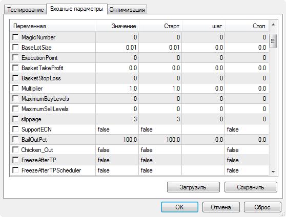 Советник forex envy 3.3 скачать анализ по форекс на 13 мая 2010