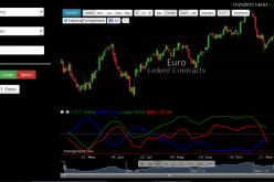 Анализ рынка форекс с помощью отчета COT