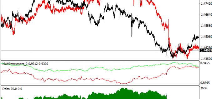 валютный трейдинг