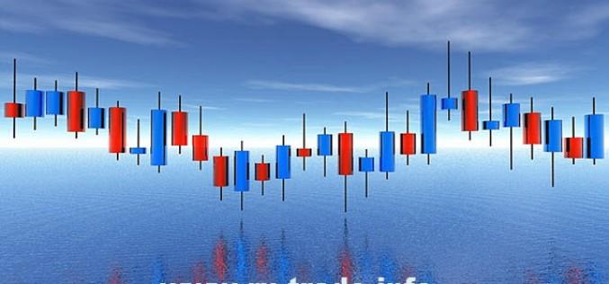 Торговля валютой на рынке «Форекс»
