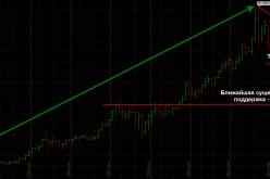 Инвестиции в золото 2013
