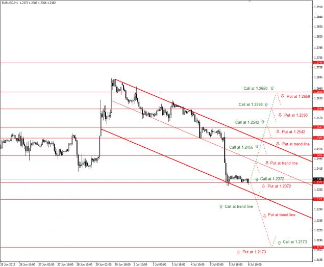 X trade brokerscom
