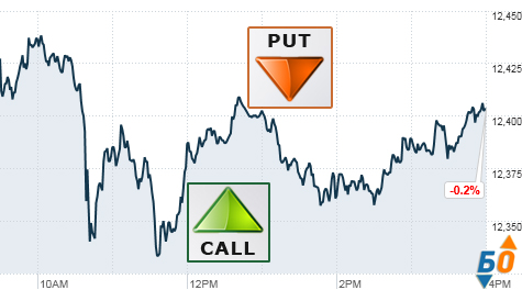 1355693341_bc326_chart_ws_index_dow.top_1