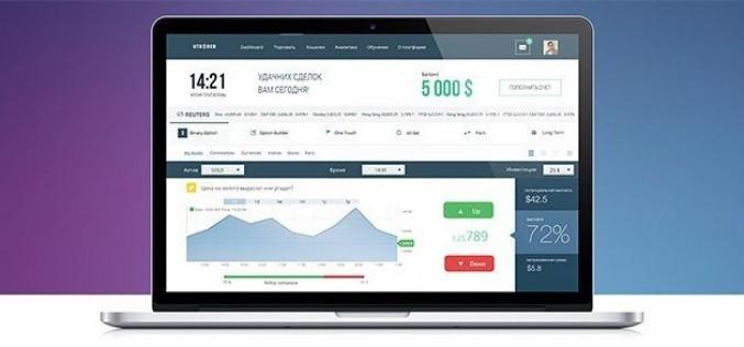 Стратегии торговли бинарными опционами от успешных трейдеров на uTrader.com