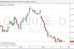 Цены на золото стабилизировались