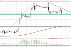 Индекс Sentix указал евро вниз