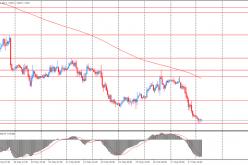Австралийский доллар упал против доллара США
