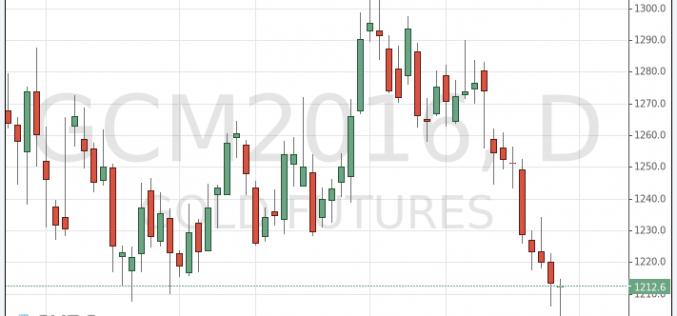 Цены на золото остановили снижение