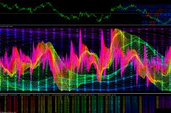 Лучшие индикаторы форекс: Stochastic oscillator