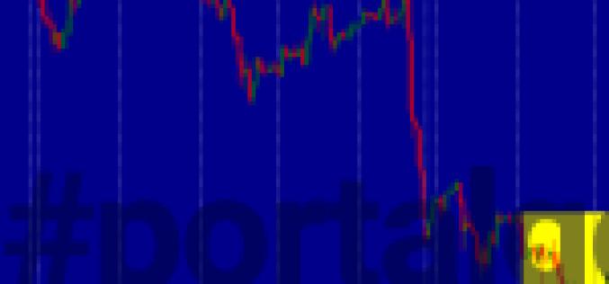 Влияние фундаментальных факторов на валюту, нефть и фондовый рынок от 31.08.2016