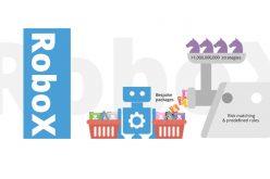 Инвестиционный сервис Robox в компании Gerchik & Co. Обзор и отзывы