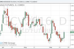 Цены на золото заметно выросли