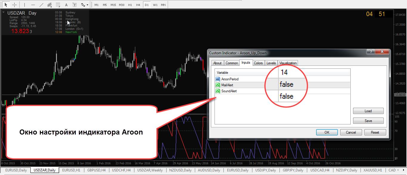 indikator-aroon-0002