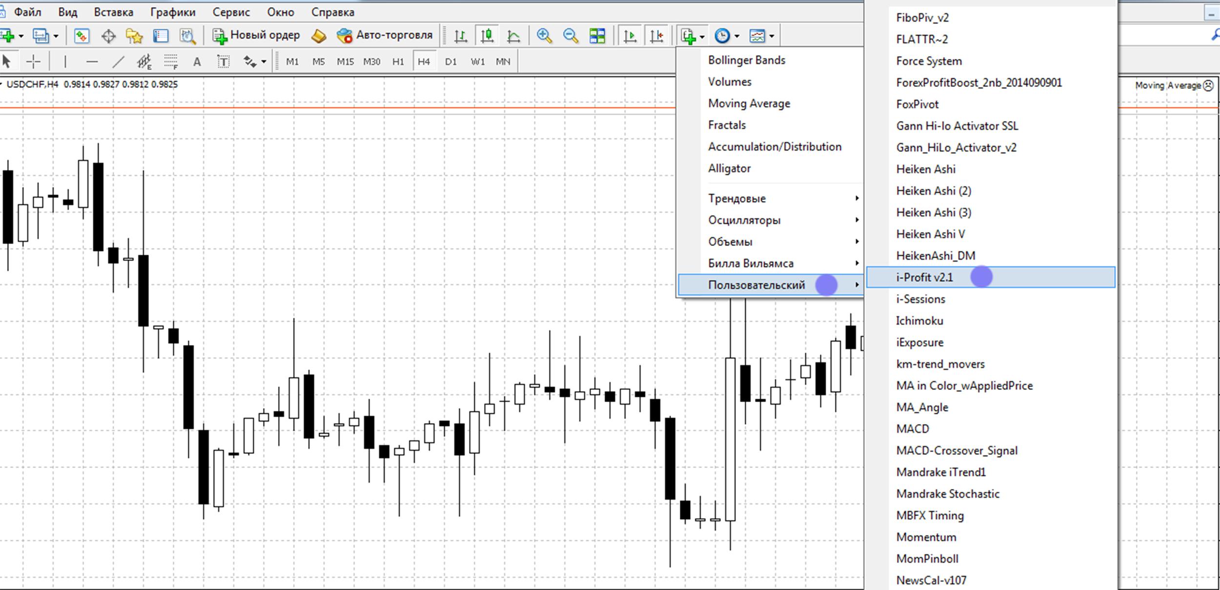 Форекс индикатор fibopiv_v2 10 бесплатных уроков по форекс eintrag html