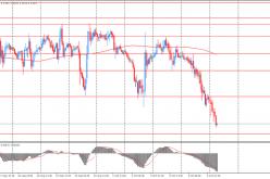 Доллар немного укрепился против евро