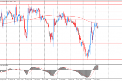 Фунт снизился против доллара США