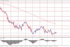 Евро торгуется с небольшим изменением