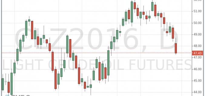Стоимость нефти продолжила снижение