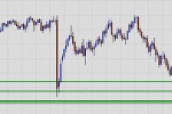 Взгляд на рынок: пара GBP /CHF 06.10.2016
