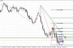 Евро/доллар корректируется перед снижением