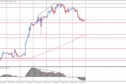 Утро на форекс и прогноз на день: Австралийский доллар снизился против американского доллара
