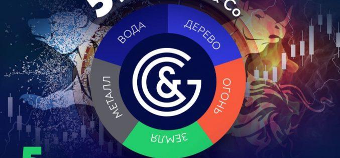 Акция «Пять элементов прибыли» ко Дню рождения Gerchik & Co