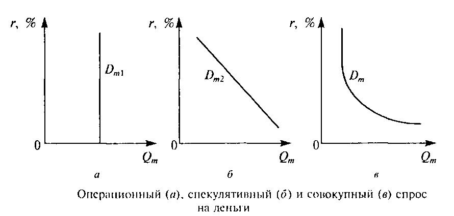 Деньги и ценообразование валютного курса, картинка 2