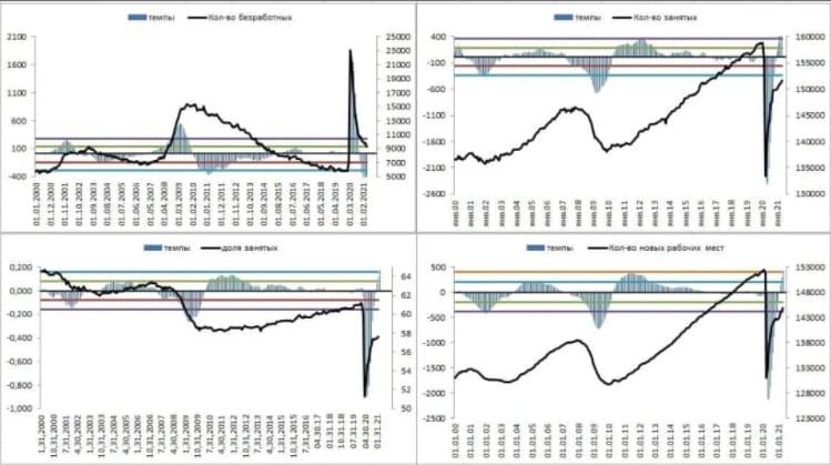 Данные NFP остановили рост доллара, картинка 4
