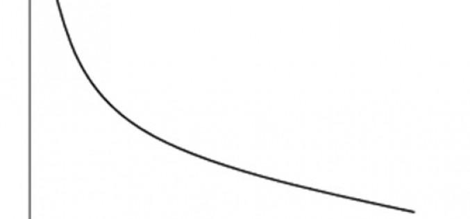 Экономика: Кривая Филлипса