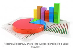 Горячие инвестиции в ПАММ счет