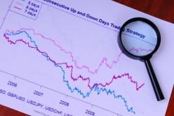 Шаги создания прибыльной торговой стратегии на рынке форекс