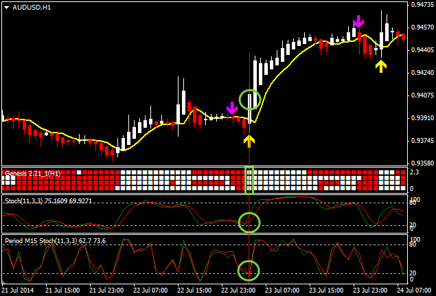 genesis matrix trading индикатор