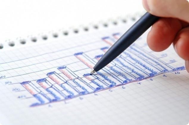 analitika forex