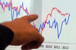 Экономика: Экономические циклы