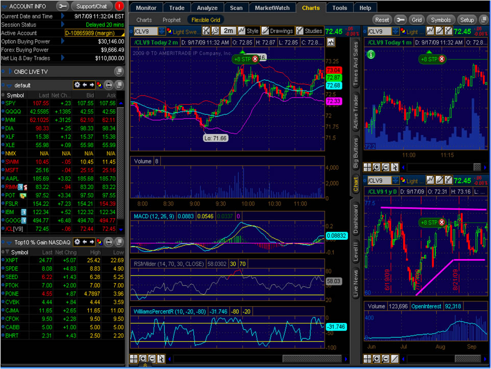Free options paper trading software