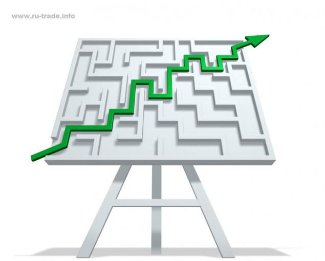 Стратегии трейдинга